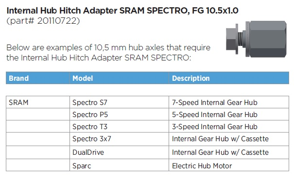 SRAM Thule Internal Hub Hitch Adapter